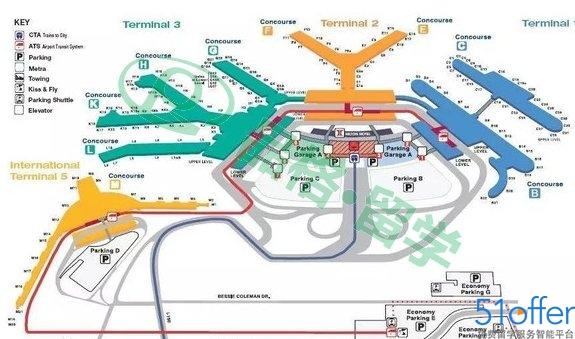 奥黑尔国际机场