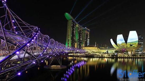 畅游全球五大最健康的城市 新加坡排名第一