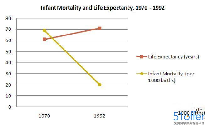 infant mortality essay Racial & ethnic disparties infant mortality rates calculating & reporting healthcare statistics causes of disparties in infant & mortality.