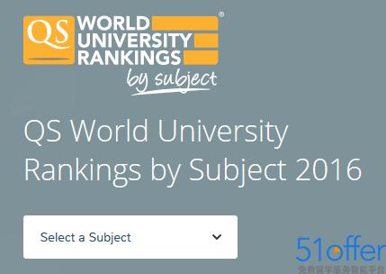 2016QS世界大学综合排名及雅思分数要求