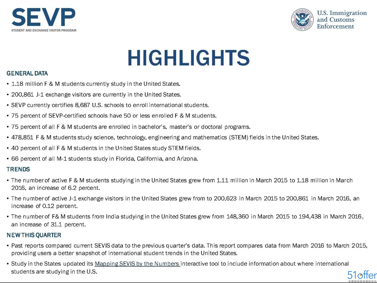 2016美国留学生数据报告