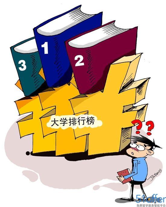 92.1%受访者高考填志愿会参考大学排行榜